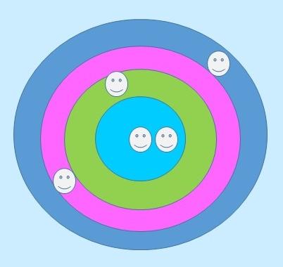 concentric circles slide 2