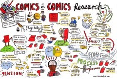 Cartoons, Comics, and Graphic Novels in Research and Academia | Helen Kara
